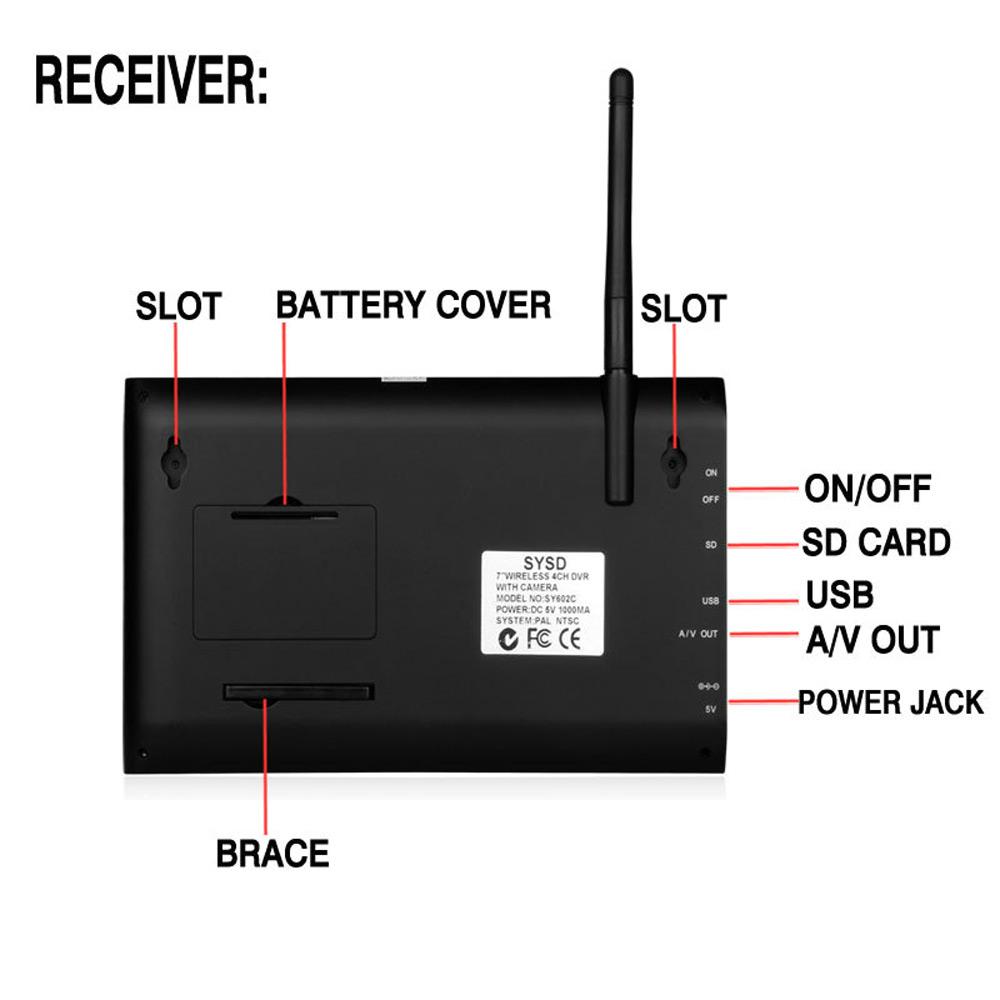 Wireless 7\