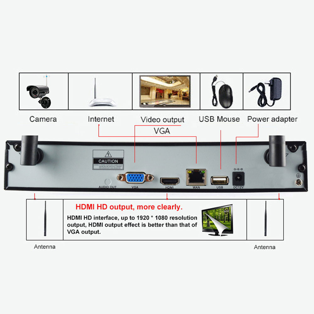 Wireless 8CH NVR Outdoor WIFI IR-CUT IP Camera Motion Detection ...
